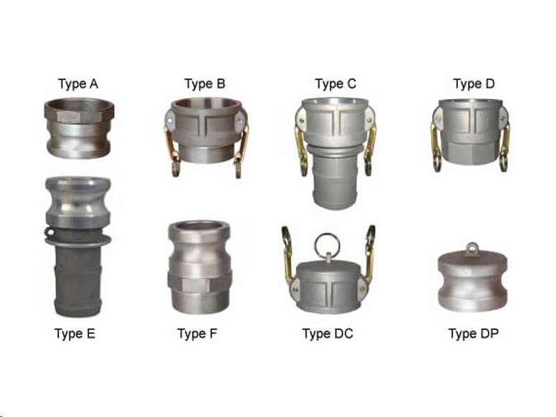 Aluminium stainless steel camlock coupling | Gulf Safety Equips